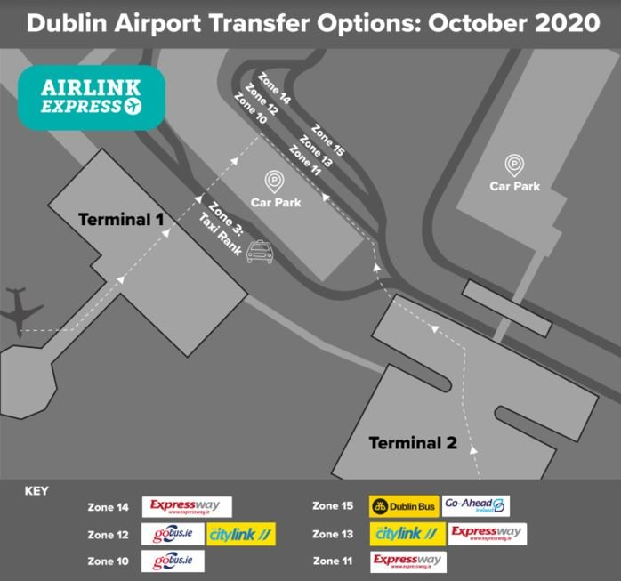 Dublin Airport Transport Links 2020 (COVID Restrictions)